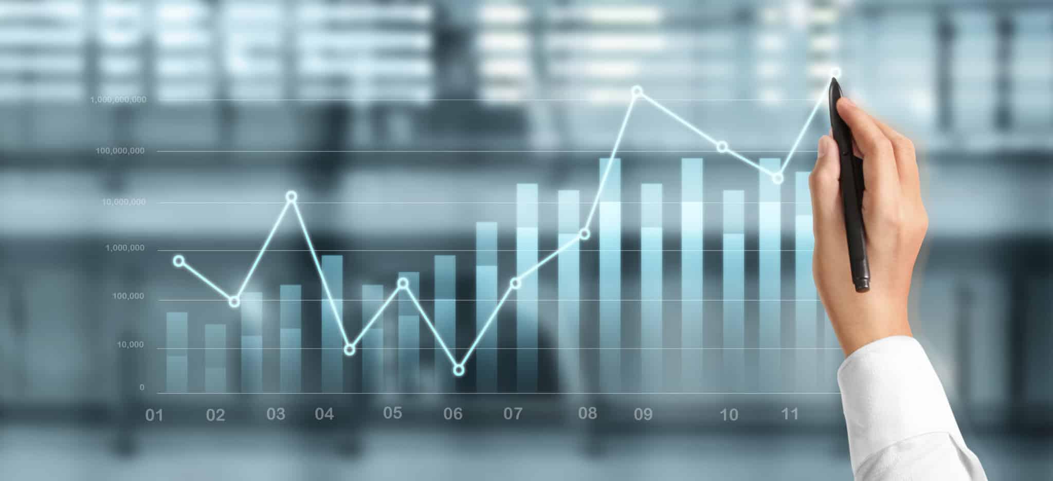 Gráfica de linhas sobre um gráfico de barras, a mostrar a evolução do investimento